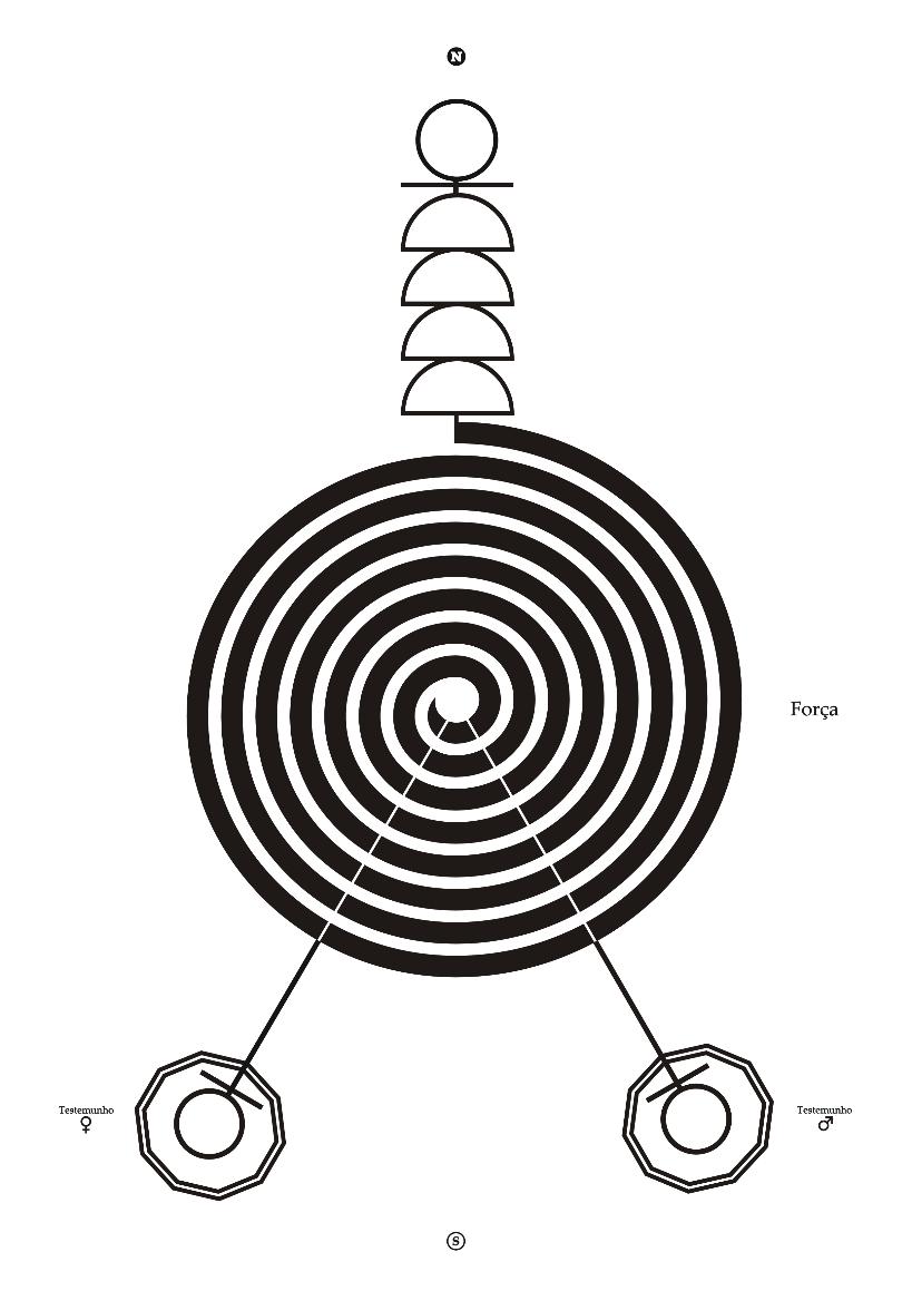 Resultado de imagem para RADIESTESIA – GRÁFICOS EMISSORES PARA LAR, FAMILIA, CASAL E INDIVIDUAL